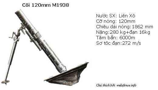m1938-120