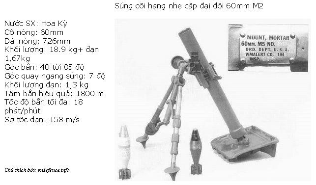 m2-60