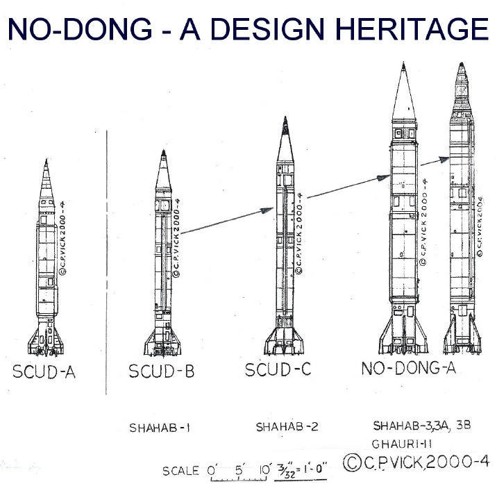 nodong-a-design-heritage