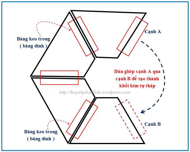 Bạn dùng băng keo trong ( băng dính ) để dán 4 mảnh ghép lại như hình hướng dẫn.