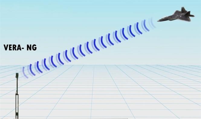 Tổ hợp Vera-NG gồm 3 đài thu tín hiệu (trạm kế bên) bao quát góc phương vị 360 độ, mỗi đài đảm nhiệm một góc rẻ quạt lớn hơn 120 độ. Một đài thu kiêm trạm xử lý trung tâm ở giữa đóng vai trò như một đài thu thứ cấp và máy tính trung tâm sẽ tổng hợp giao hội, đồng bộ mọi tín hiệu thu về.